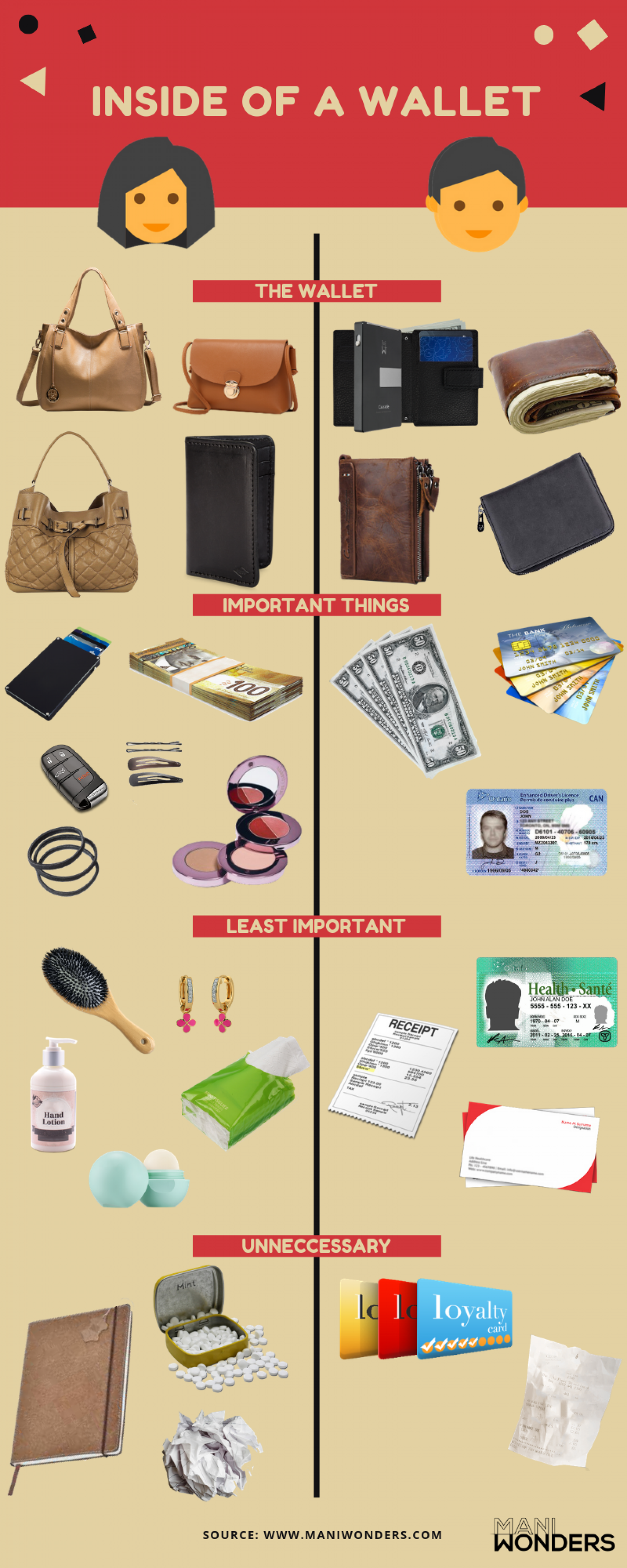 What Is Inside A Wallet Infographic