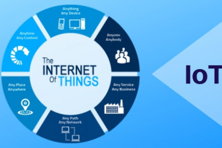 What is IoT? How does it work? Infographic