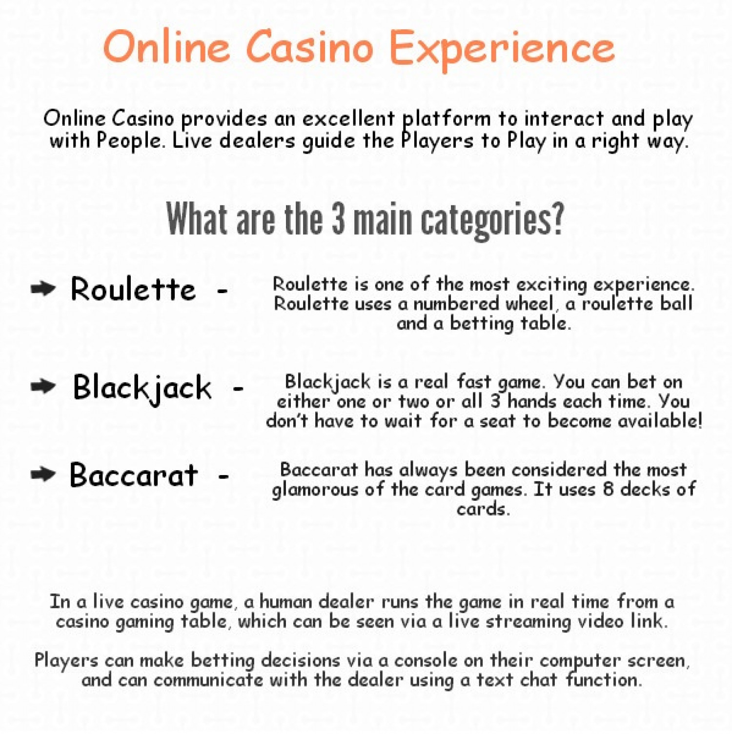 What is Live Casino? Infographic