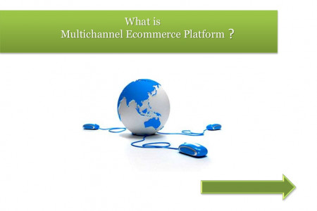 What is Multi Channel Ecommerce Solution? Infographic