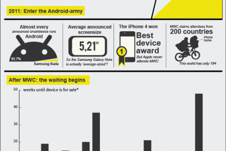 What is MWC? Infographic