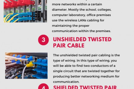 What is Network Cabling and Its Popular Types? Infographic