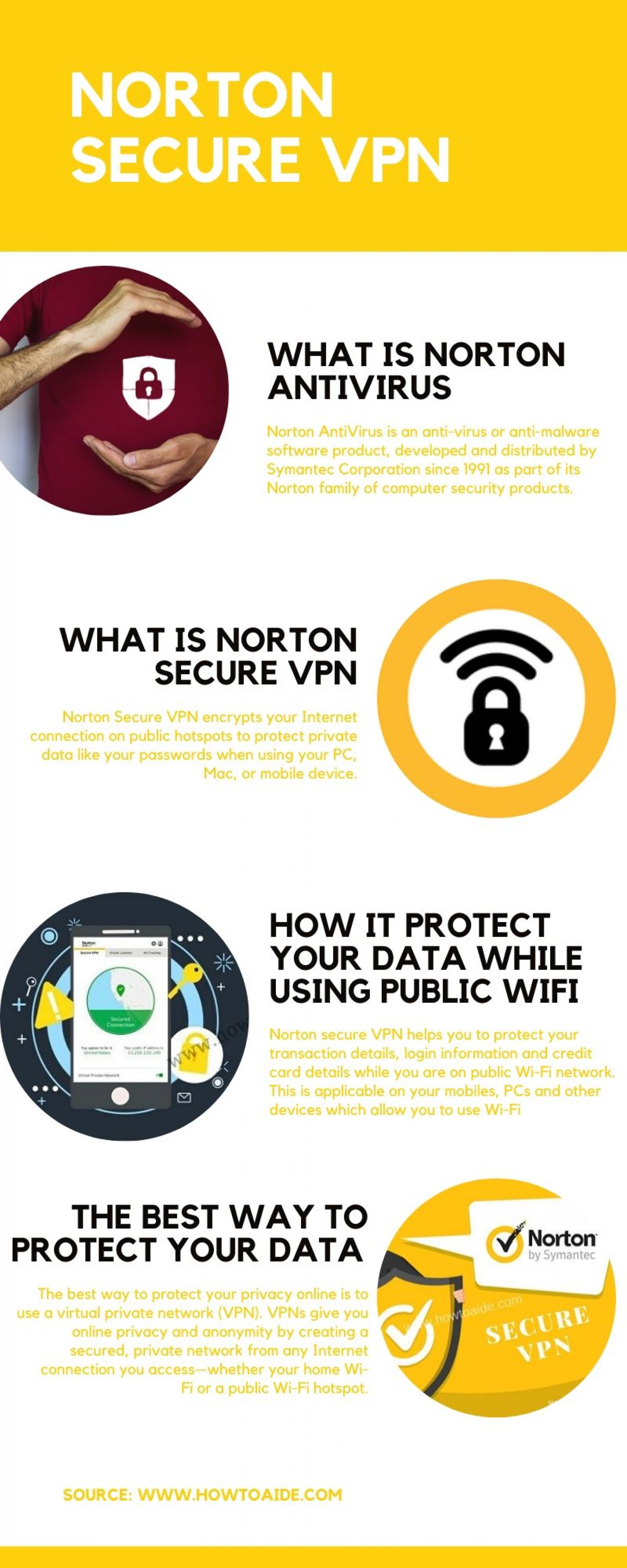 What is Norton secure VPN and how it protect your data while using  wifi Infographic