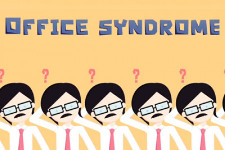 What is Office Syndrome Infographic