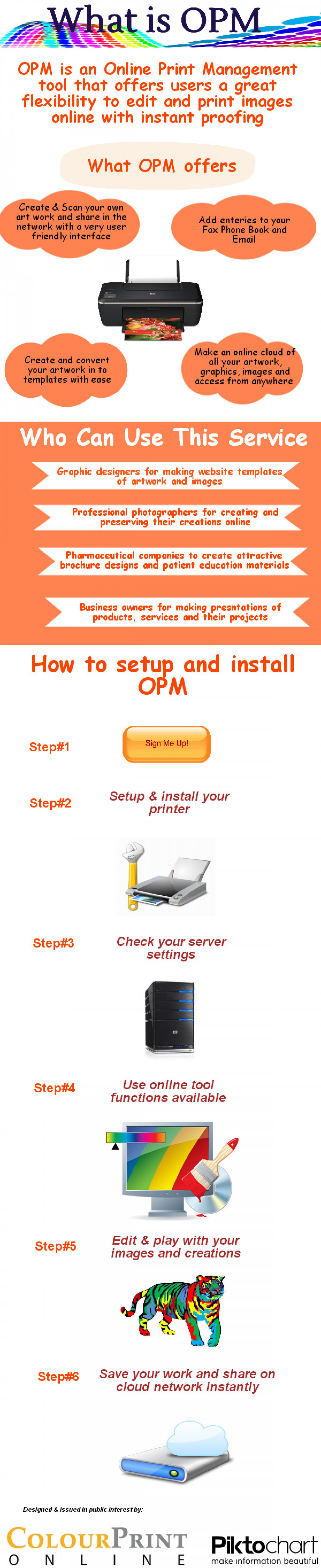 What is OPM? Infographic