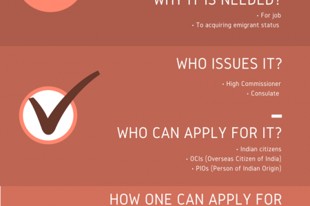 What is Police Clearance Certificate (PCC)? Infographic