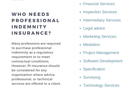 What is Professional Indemnity Insurance? Infographic Infographic