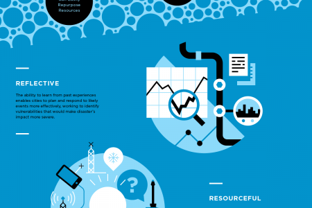 What Is Resilience Building? Infographic