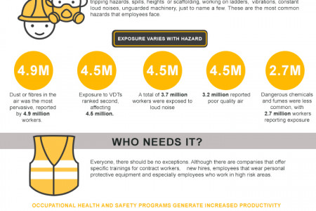 What is Safety Training and Why it's Important Infographic