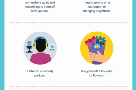 What is self care? And how to find solutions that work for you Infographic