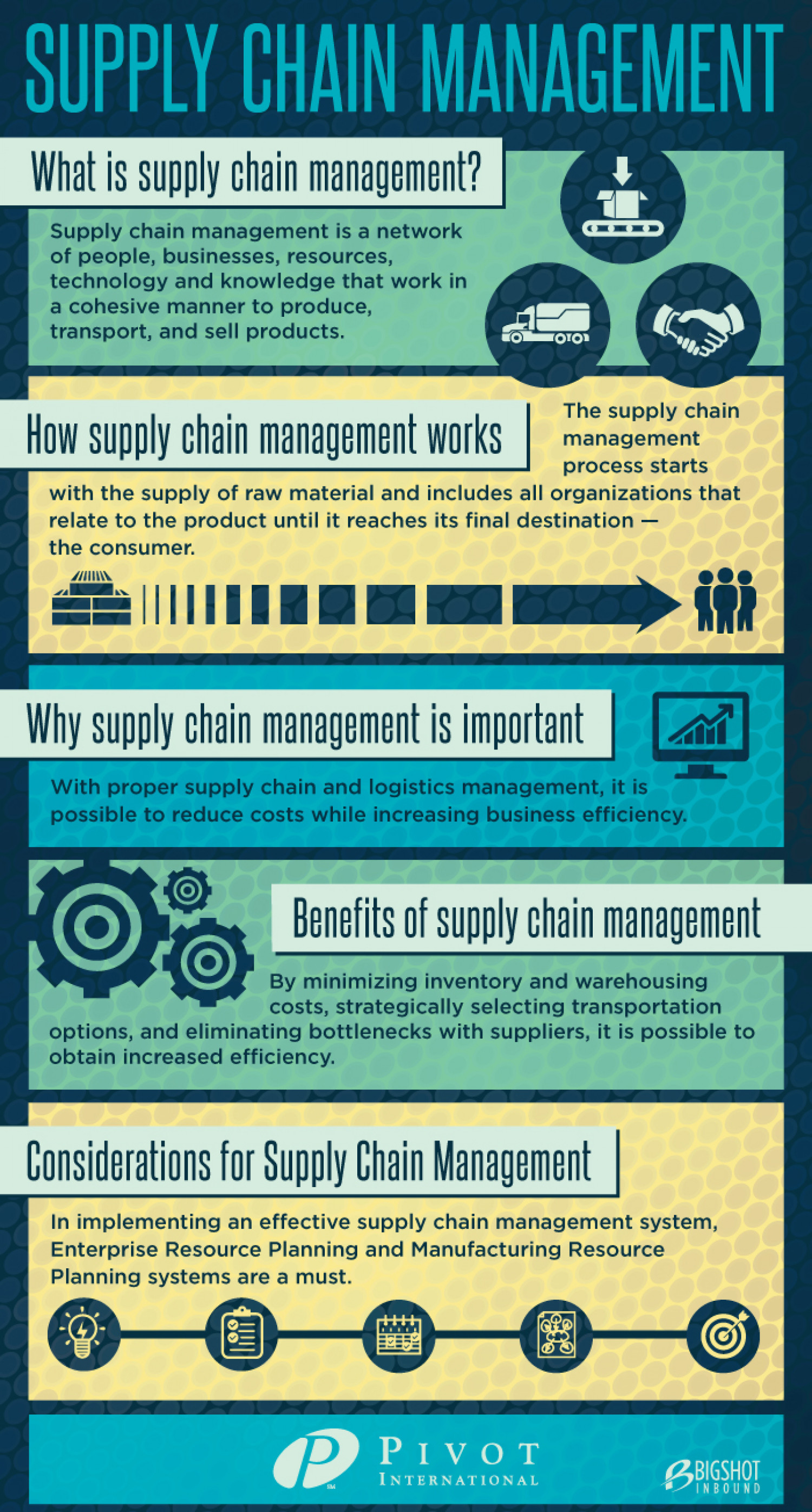 What is Supply Chain Management? Infographic
