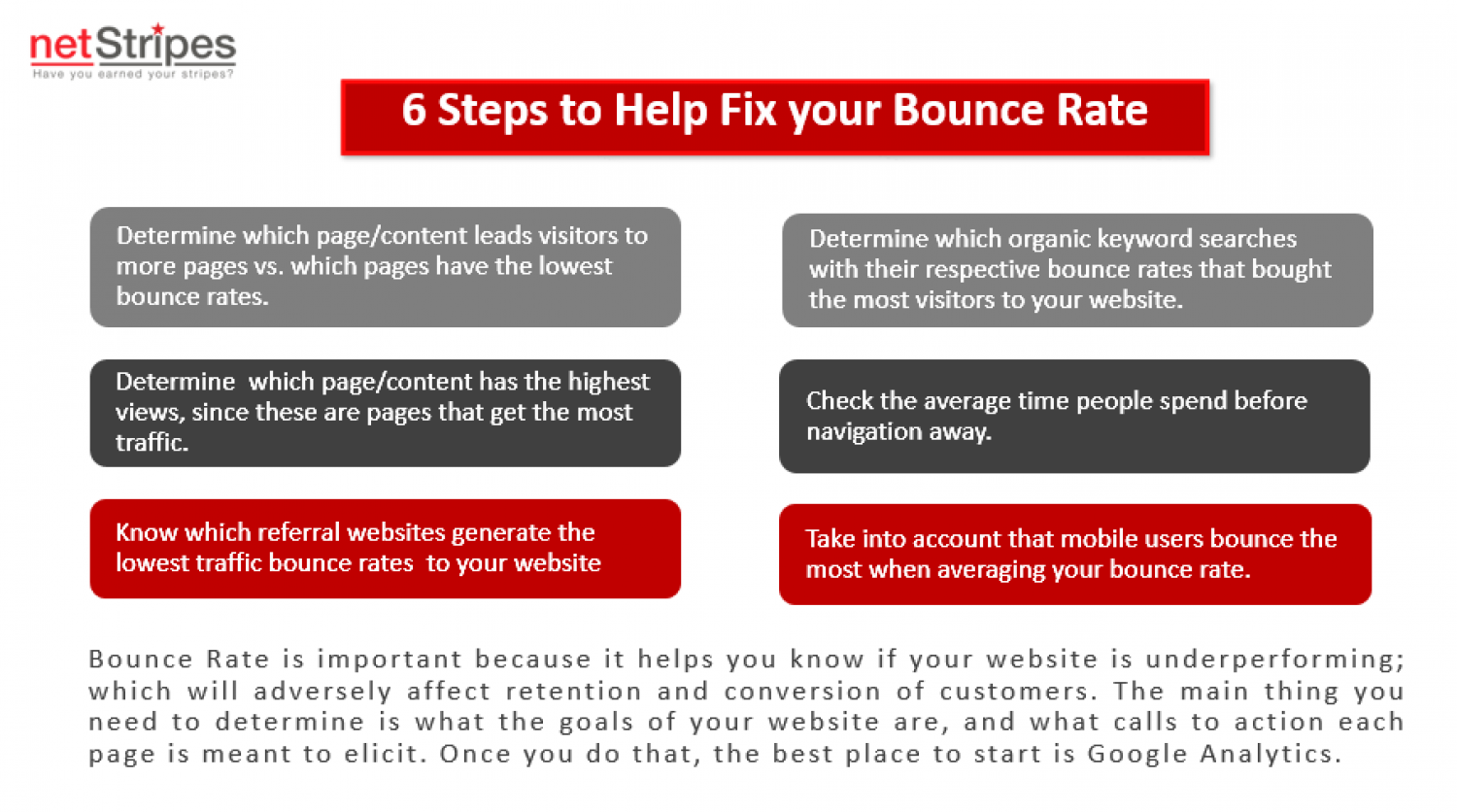 What is the Average Bounce Rate for a Website? | Visual ly