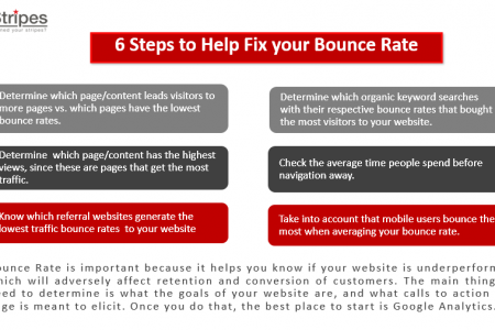 What is the Average Bounce Rate for a Website? Infographic