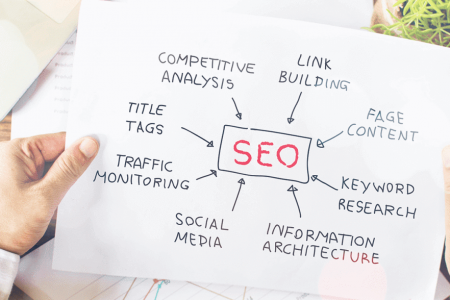 What is the Best SEO Link Building Strategy of 2020 Infographic