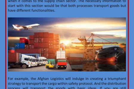 What Is the Difference Between Logistics and Distribution? Infographic