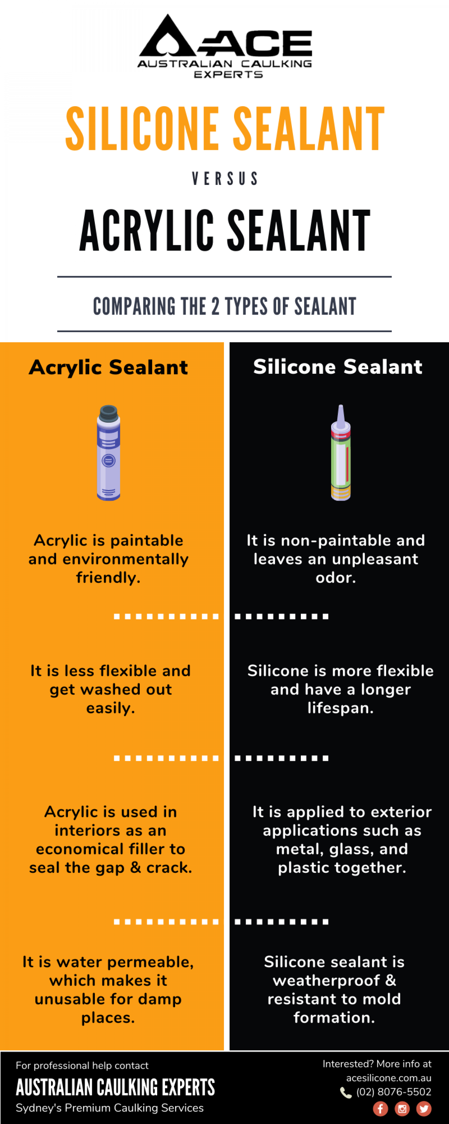 What is the difference between Silicone Sealant & Acrylic Sealant? Infographic