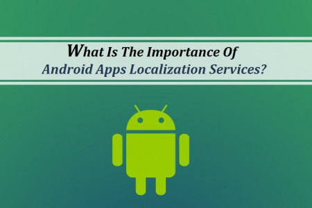 What Is The Importance Of Android Apps Localization Services? Infographic