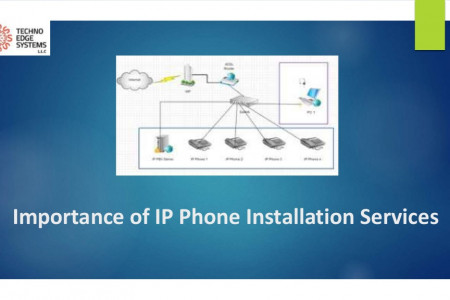What is the Importance of IP Phone Installation Services Infographic