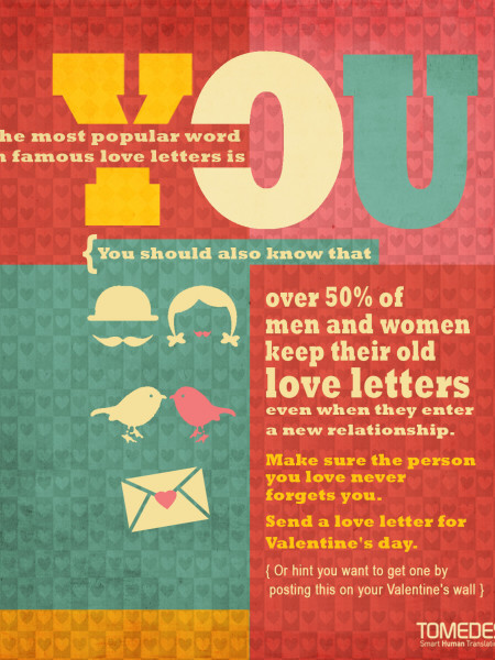 The Most Popular Word in Famous Love Letters is You Infographic