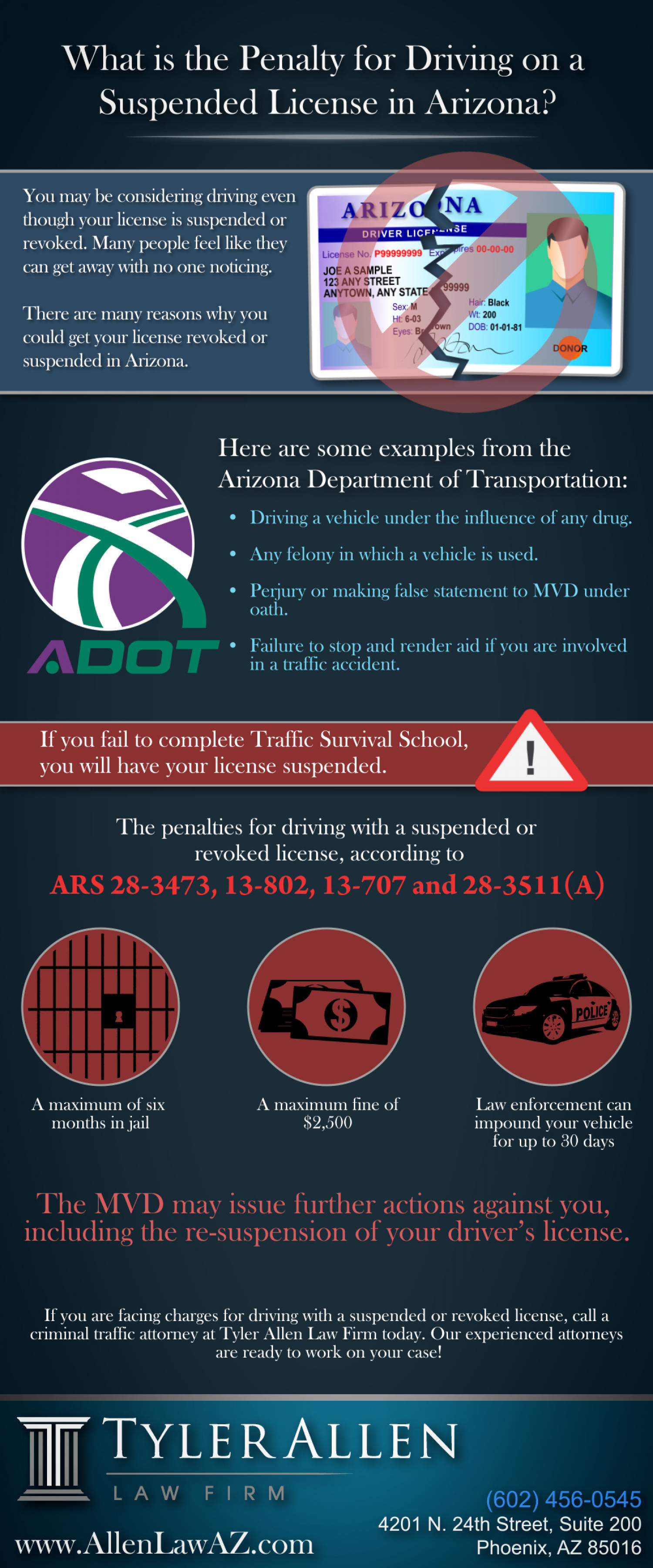 What is the Penalty for Driving on a Suspended License in Arizona? Infographic