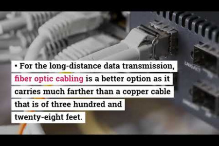 What is the Role of Fiber Optic Cabling? Infographic