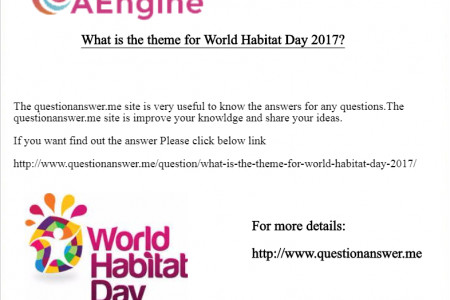 What is the theme for World Habitat Day 2017? Infographic
