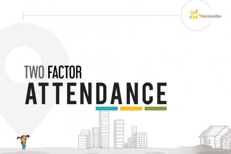 What is Two Factor Attendance? Infographic