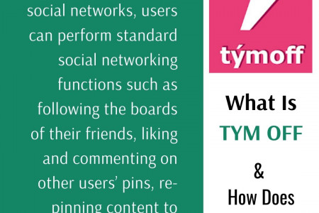 What Is TYM OFF And How Does It Work? Infographic