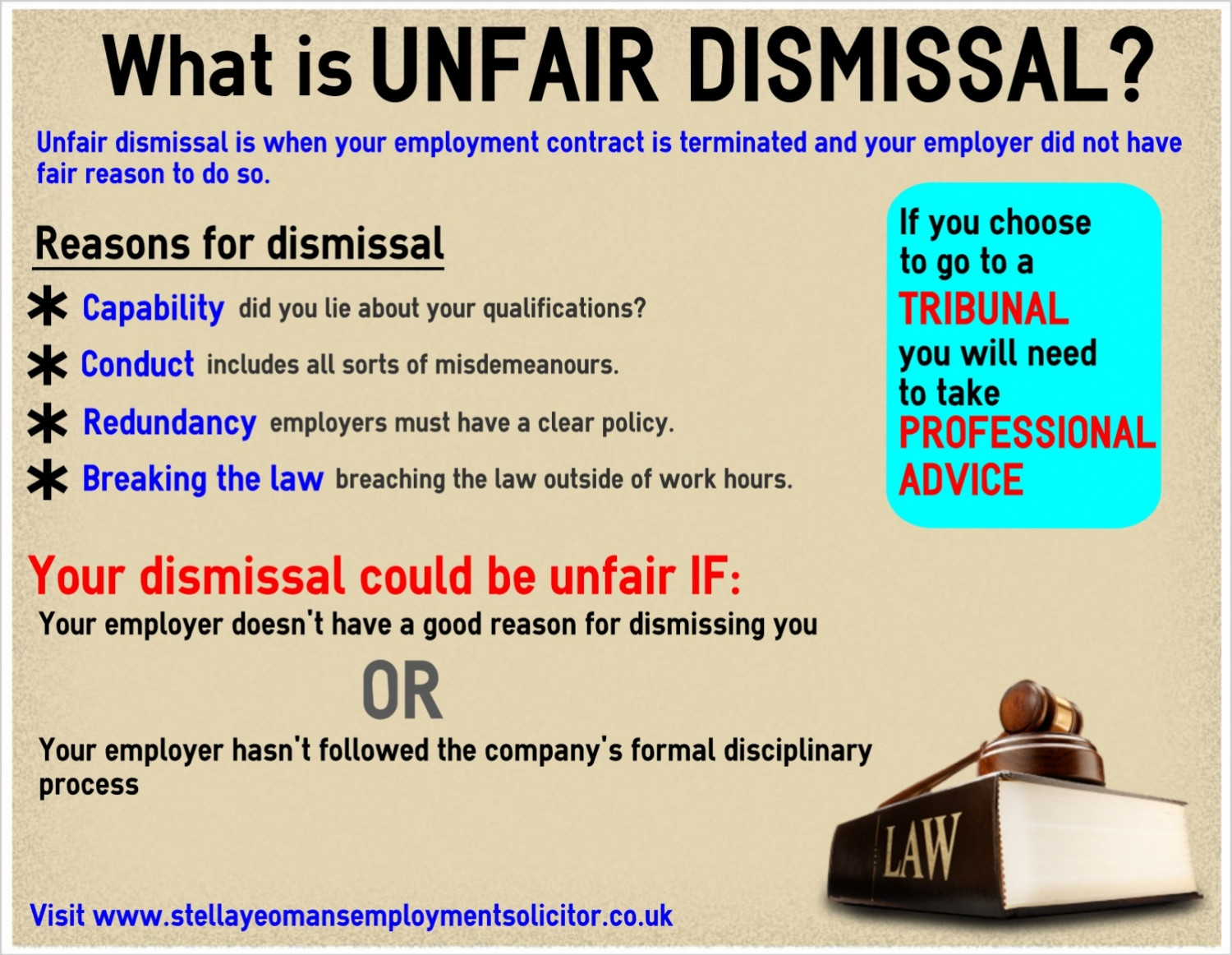 What is unfair dismissal? Infographic