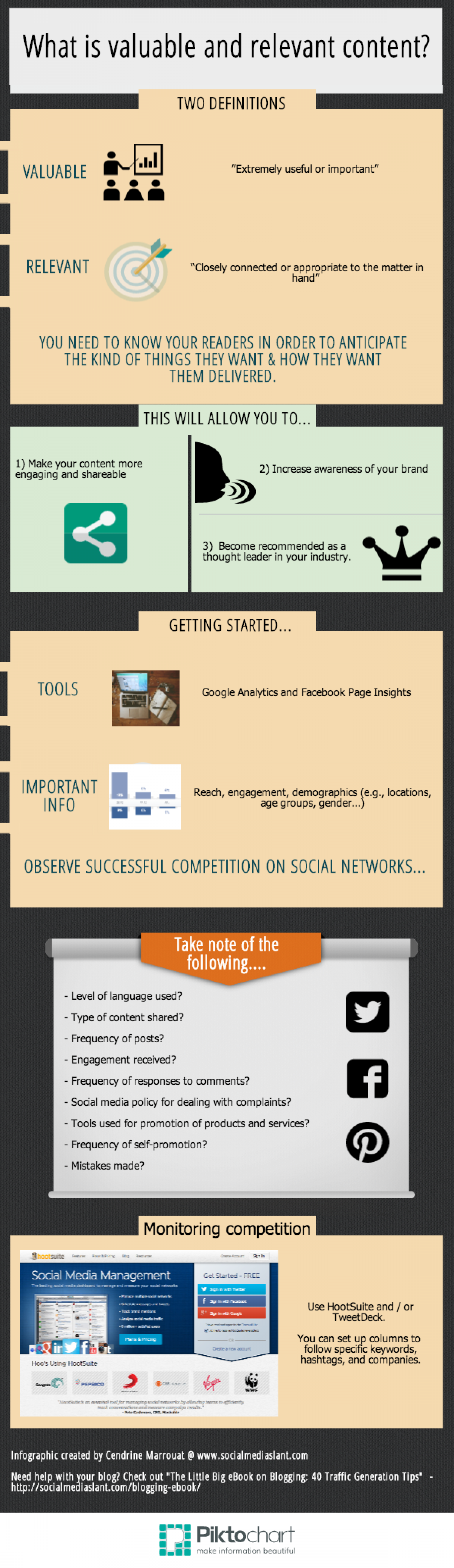 What is valuable and relevant content?  Infographic