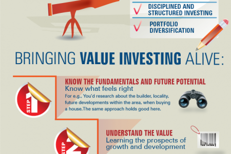 What is Value Investing? Infographic
