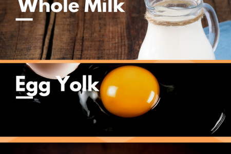 What is Vitamin D: Foods Rich in Vitamin D Infographic