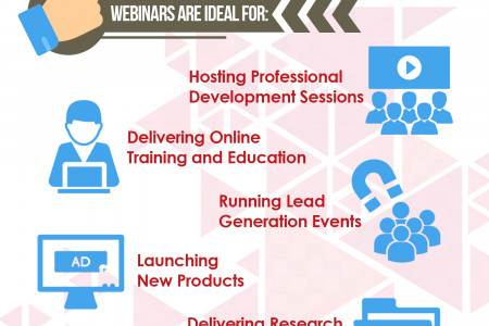 What is Webinar Infographic