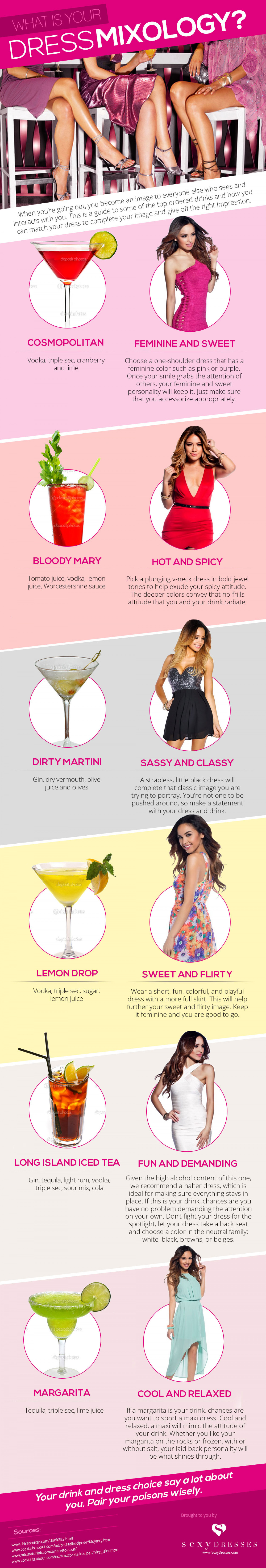 What is Your Dress Mixology? Infographic
