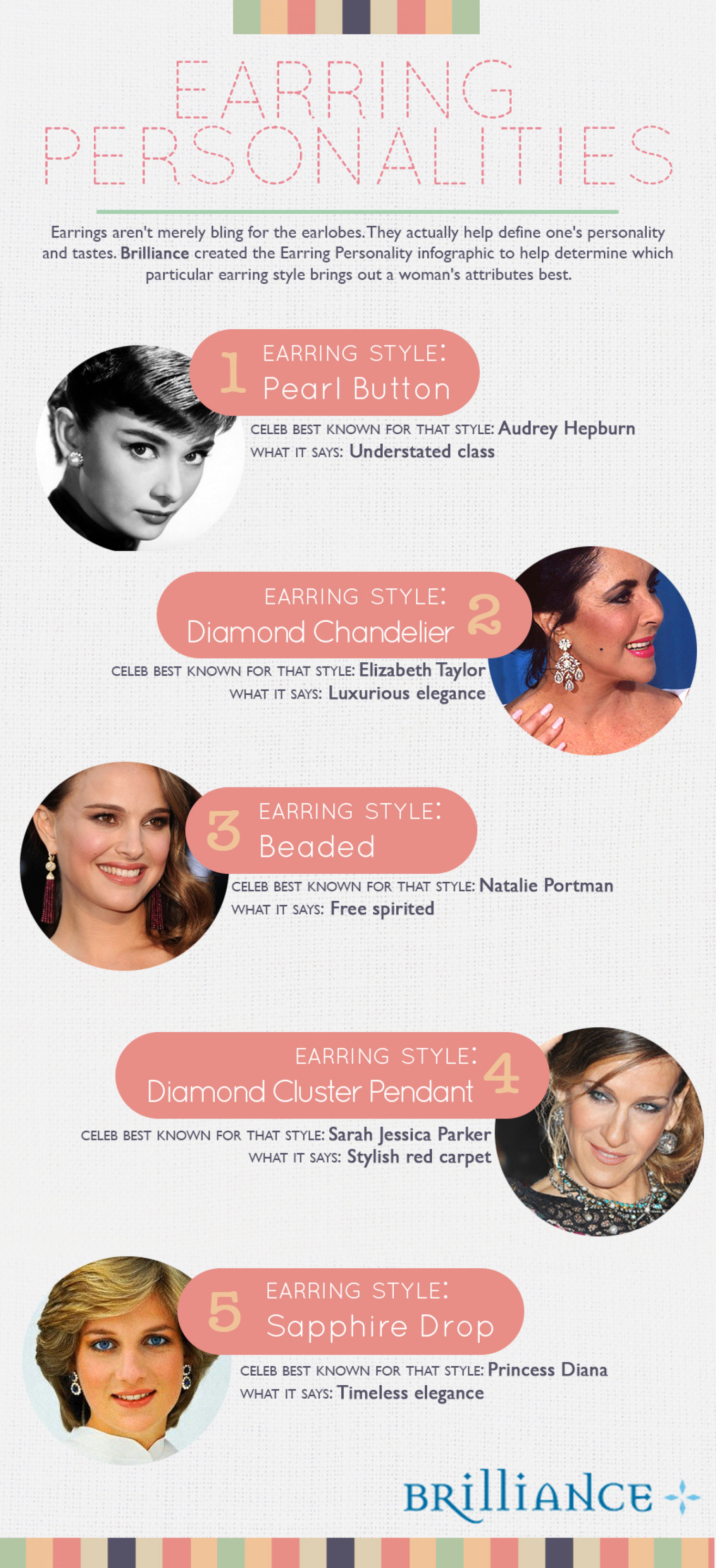 What is Your Earring Personality? Infographic