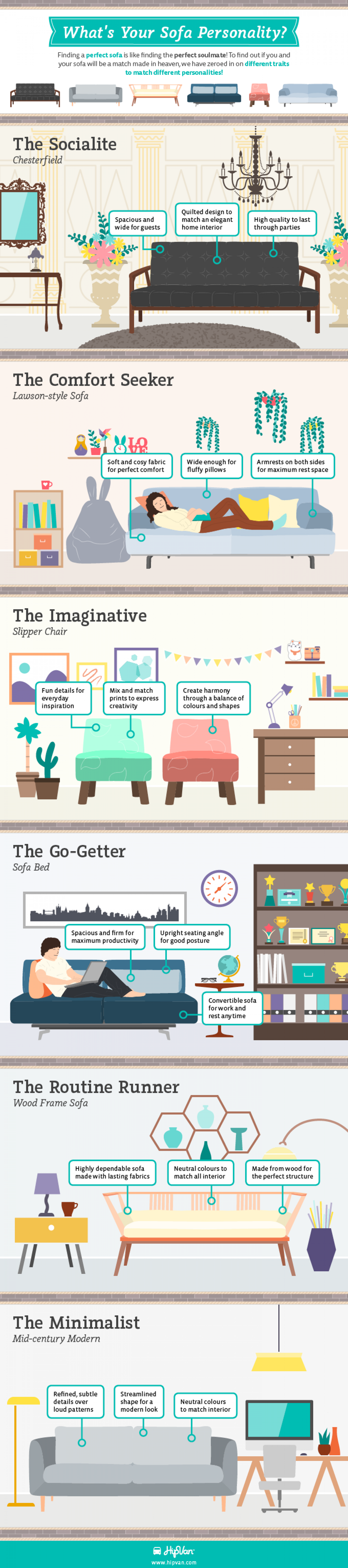 What is Your Sofa Personality? Infographic