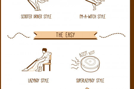 What is Your Vacuuming Style? Infographic