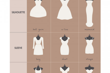 What is Your Wedding Style Infographic