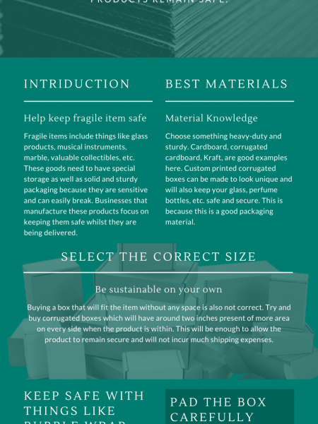 Infographic, What It Is Most Important When Delivering Fragile Items Infographic