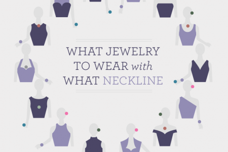 What Jewelry to Wear with What Neckline Infographic
