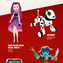 What Kids Want for Christmas 2013 | Visual.ly