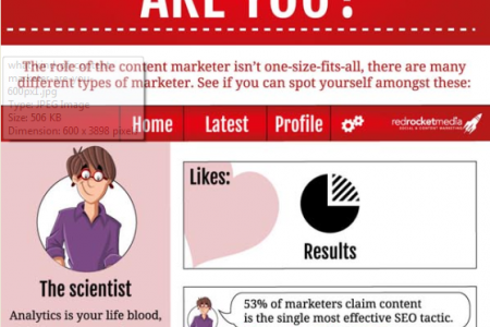 What Kind of Content Marketer Are You? Infographic