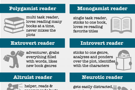 What kind of reader are you? Infographic
