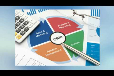 What makes a CRM Software so Powerful? Infographic