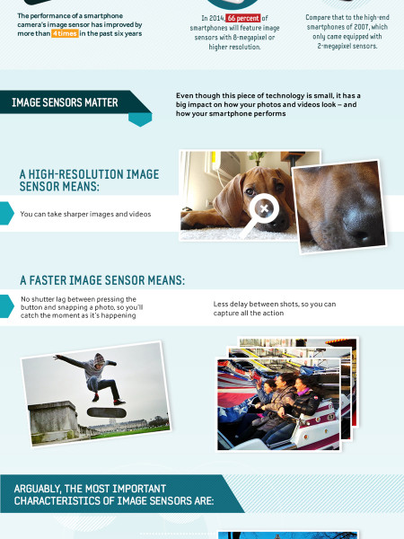What Makes a Good Smartphone Camera? Infographic