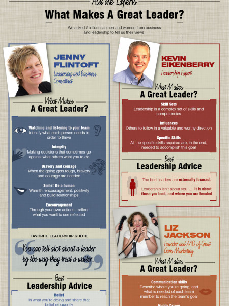 What Makes a Great Leader Infographic