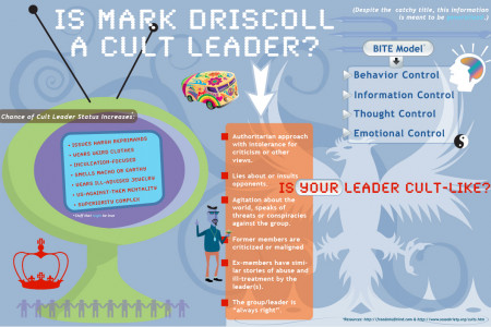 What Makes A Leader a