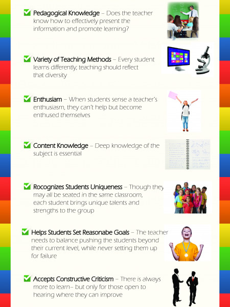 What Makes an Effective Teacher - Part 1 Infographic