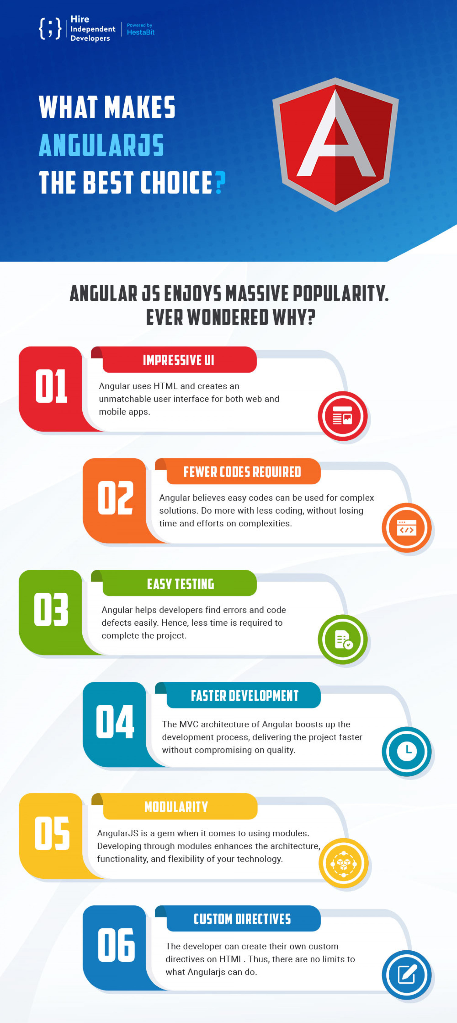What Makes AngularJS The Best Choice? Infographic