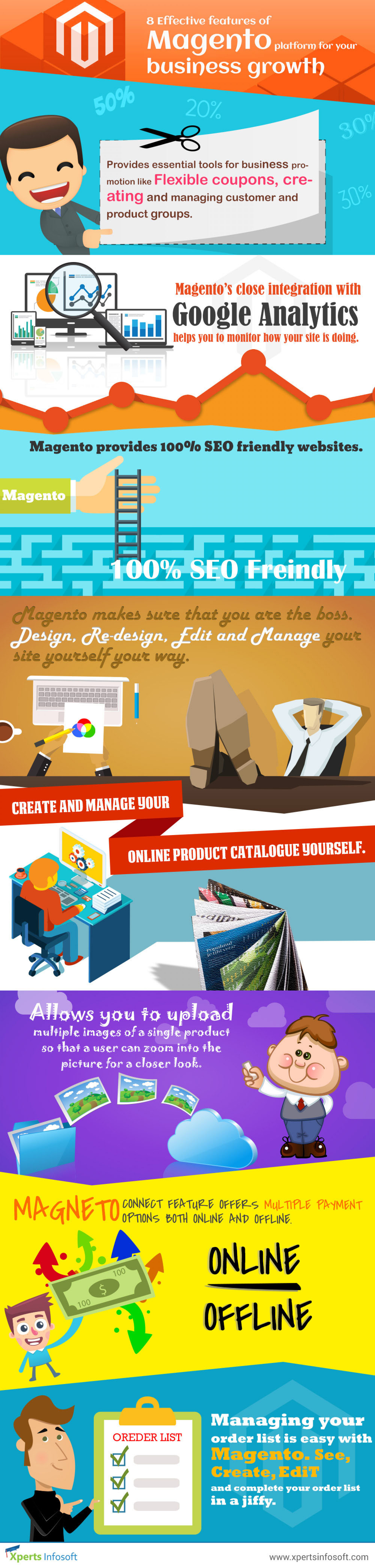What makes Magento so popular among web designers? Infographic
